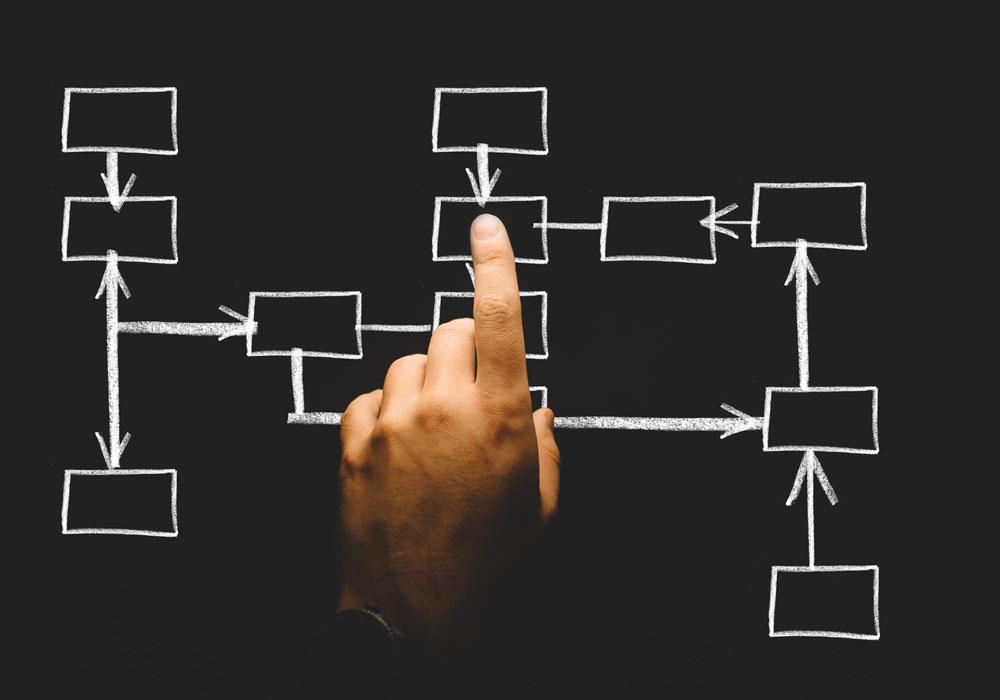 I requisiti del RUP negli affidamenti di beni e servizi